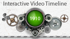 Interactive Video Timeline